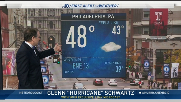 [PHI] NBC10 First Alert Weather: Rainy Friday
