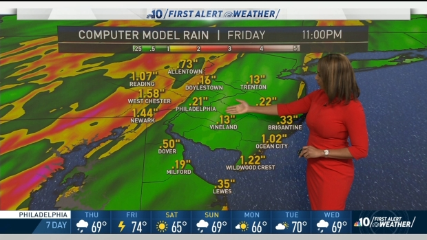 First Alert Weather: Tracking Rain Showers