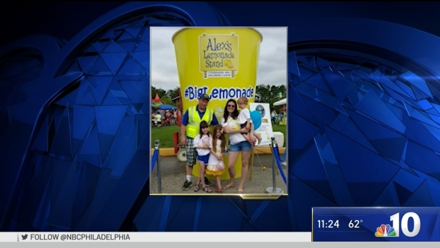 Join Alex's Lemonade Stand to End Childhood Cancer