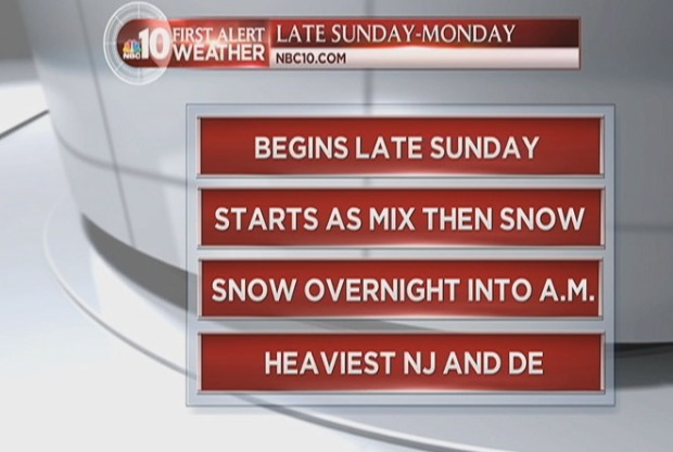 [PHI] NBC10 First Alert Weather: St. Patrick's Day Snow