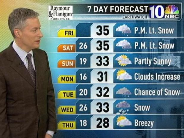 [PHI] EarthWatch Forecast: Friday Morning Jan. 28