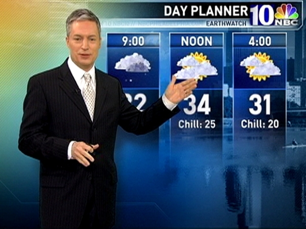 [PHI] Friday Morning Forecast