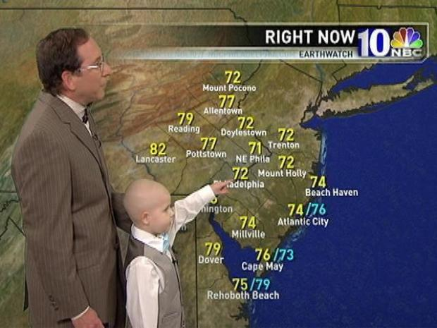 [PHI] Ricky Does the Weather at NBC10