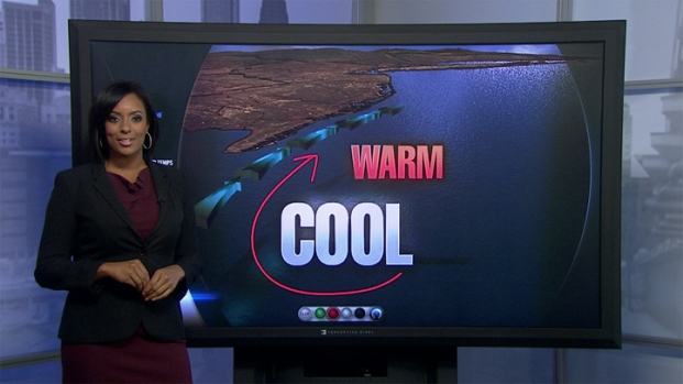 [PHI] Colder Than Normal Ocean Temperatures