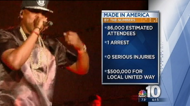 [PHI] Made in America: By the Numbers
