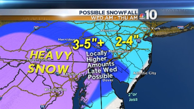 What to Expect From Wednesday's Storm