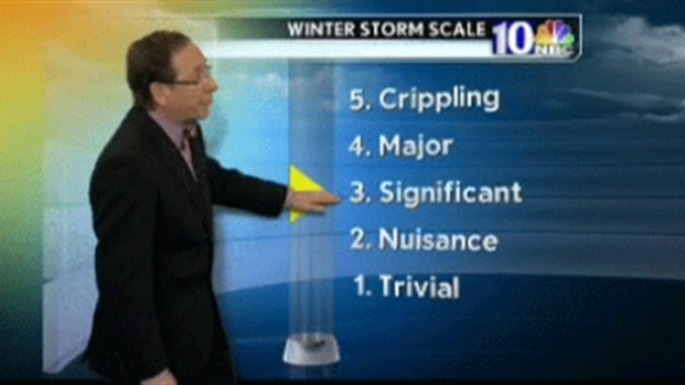 [PHI] Forecast: Tracking the Snow