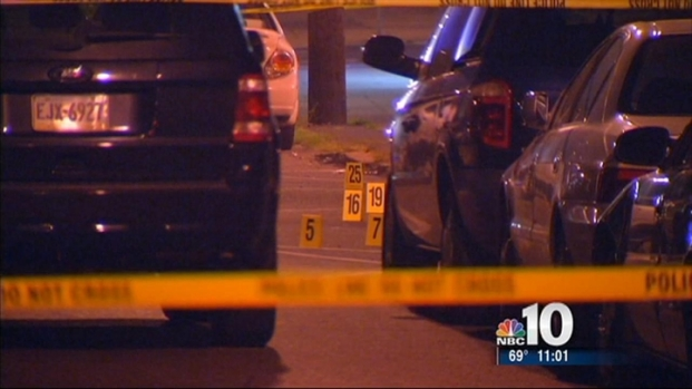 [PHI] 4 People Shot in Southwest Philly