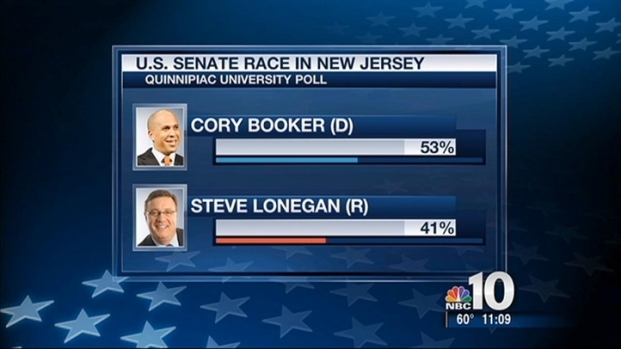 New Jersey Senate Poll