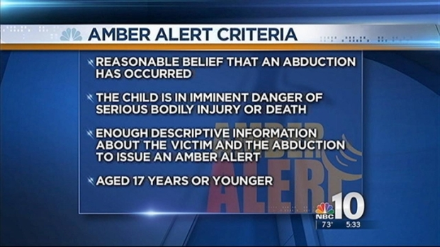 [PHI] Questions Raised About Amber Alert
