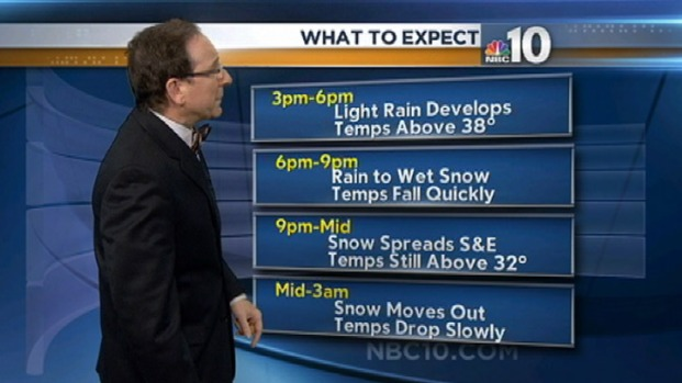 [PHI] Timeline of Wednesday Rain and Snow