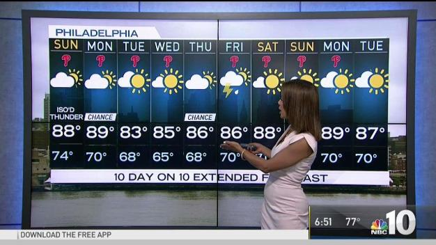 No Sweat: Break in the Heat Wave Coming