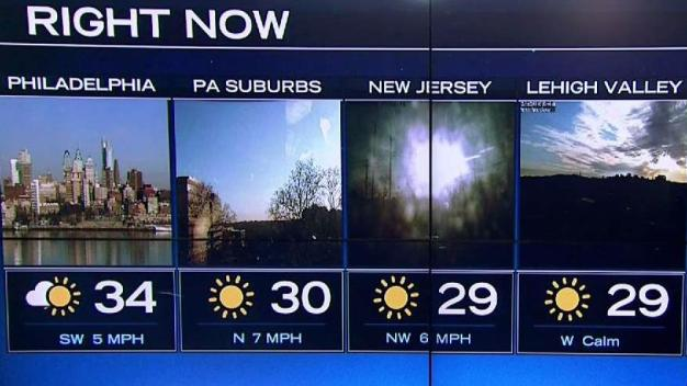NBC10 First Alert Weather: Plenty of Sun Prior to Nor'easter No. 4