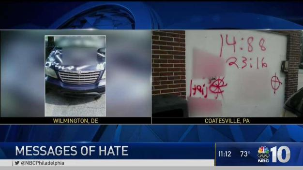 Messages of Hate in Coatesville and Wilmington