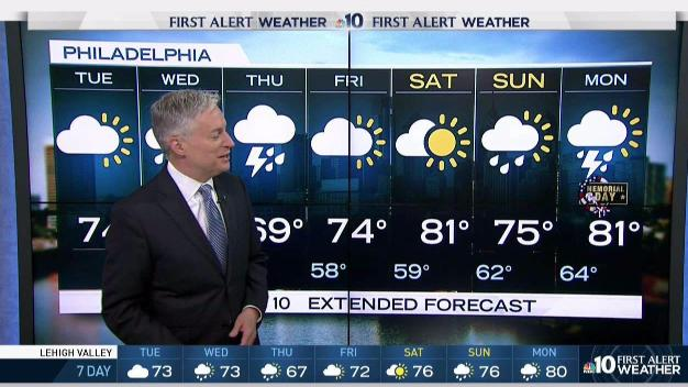 NBC10 First Alert Weather: Clouds Today