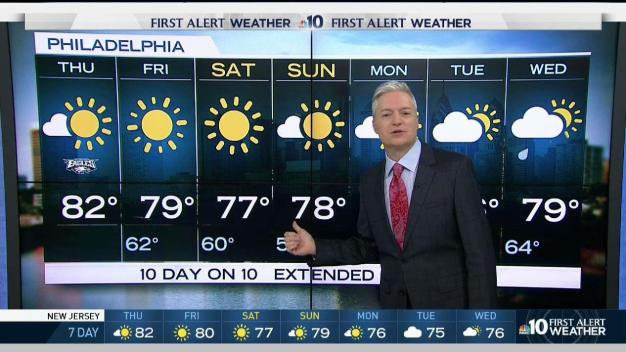 NBC10 First Alert Weather Clear And Cool