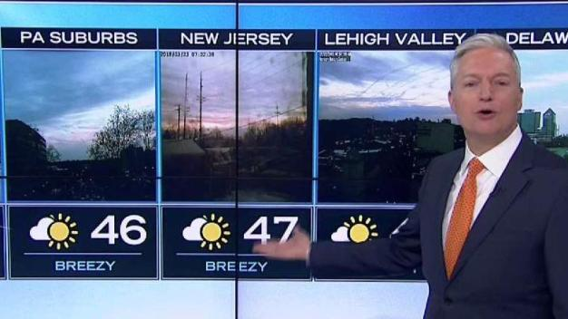 NBC10 First Alert Weather: The Weekend Ahead