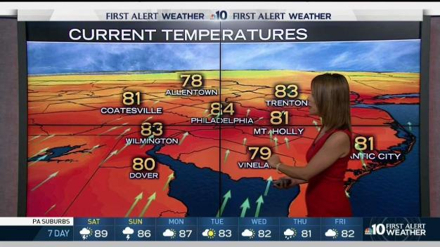 First Alert for Heat and Storms