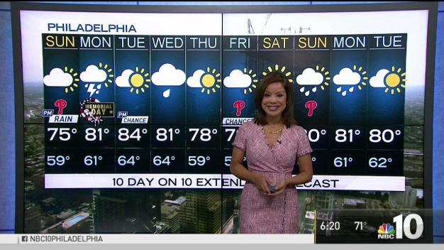 NBC10 First Alert Weather: Memorial Day Rain