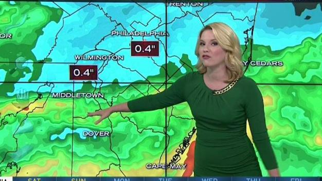 NBC10 First Alert Weather: Storm System Rolls Through