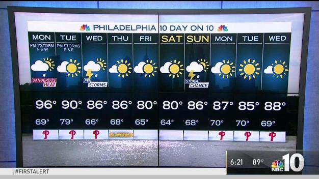 NBC10 First Alert Weather: Beginning of a Heat Wave