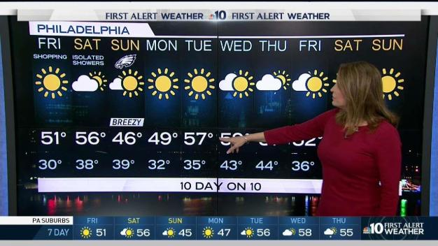 NBC10 First Alert Weather: Cold Shopping Weather