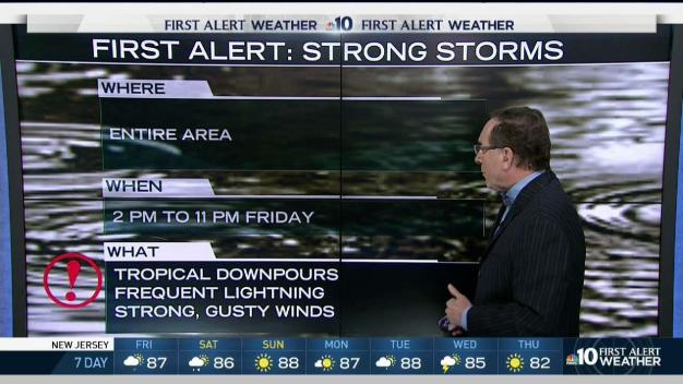 First Alert For Friday Storms