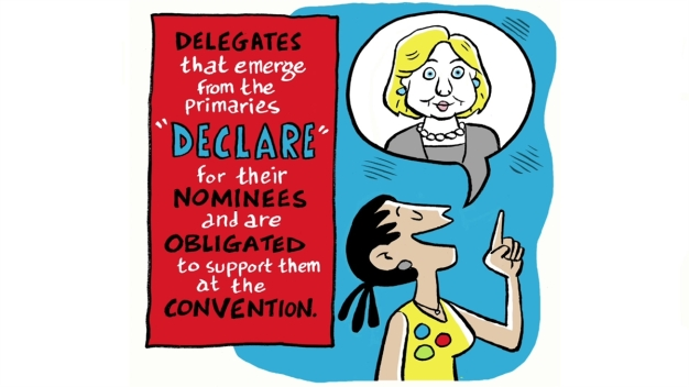 The Popular Vote vs. The Delegates