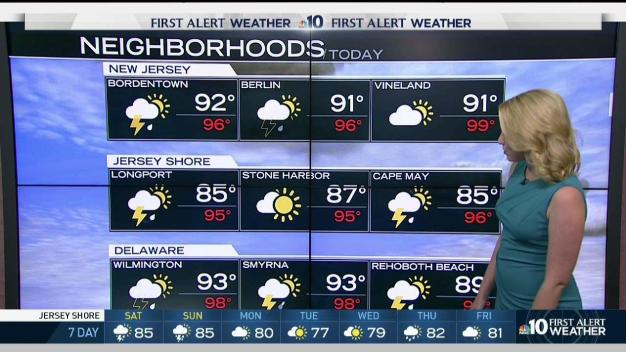 Severe Storms to Follow Hot, Humid Saturday