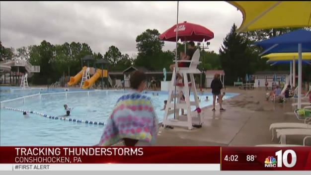 Thunderstorms Threaten Weekend Activities
