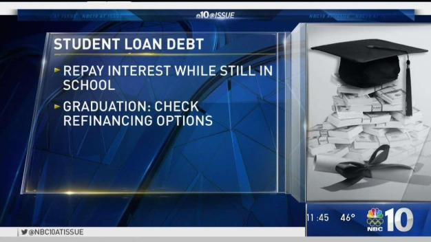 Tips for Lowering Student Loan Debt