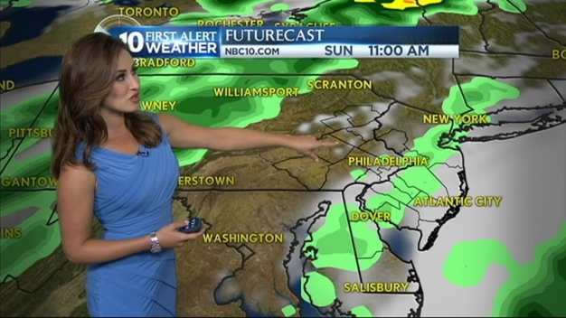 First Alert Weather: Warmer Temps Before Fall