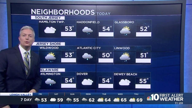 First Alert Neighborhood Weather: Keep an Umbrella on Hand