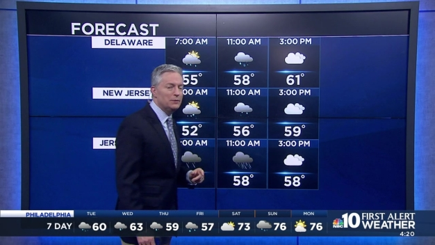 NBC10 First Alert Weather: Rain, Clouds Lingering