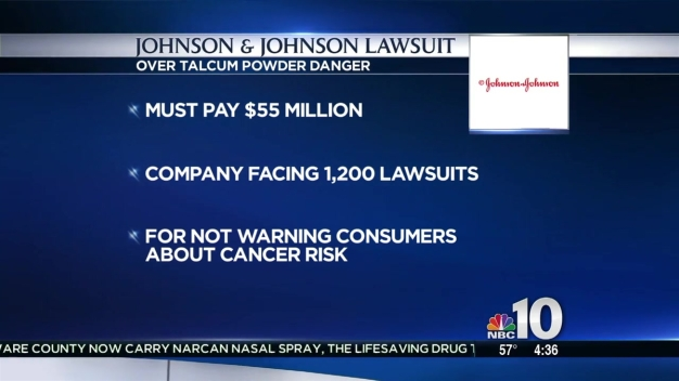 Johnson & Johnson to Pay $55M in Talc Cancer Case