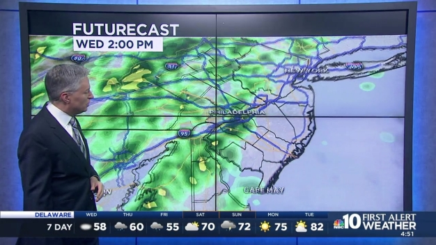 NBC10 First Alert Weather: More Clouds, Showers