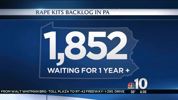 Backlog of Rape Kits in Pennsylvania