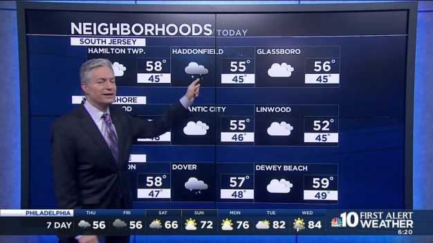 NBC10 First Alert Weather: The Gloom Is on