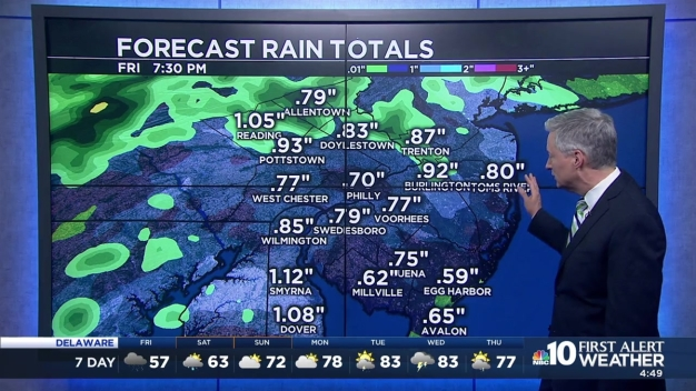 NBC10 First Alert Weather: Rain Will Eventually Stop