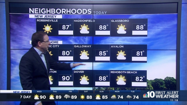First Alert Neighborhood Weather: Get Ready to Sweat