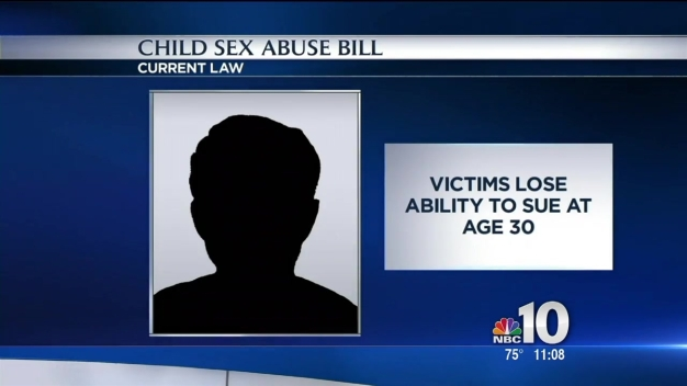 Controversy Over Sex Abuse Bill
