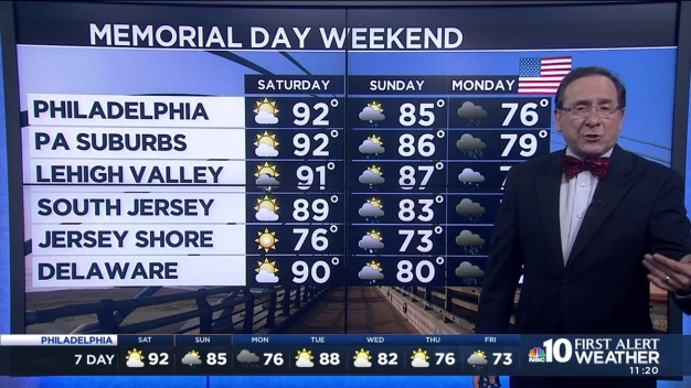 Hot, Humid Holiday Weekend