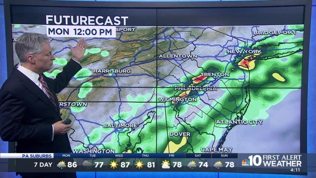 First Alert Weather: Memorial Day Washout