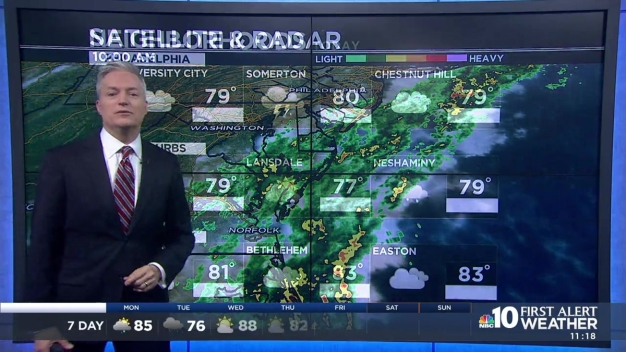 First Alert Weather: Drying Out Tomorrow