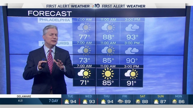 NBC10 First Alert Weather: Lower Humidity, Temps Still in 90s
