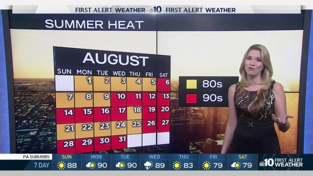 First Alert Weather: 6th Heat Wave Arrives