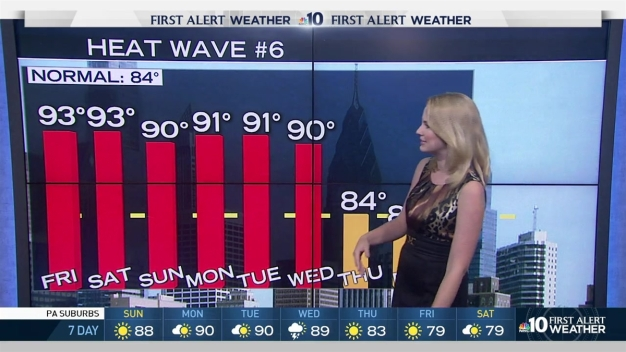 First Alert Weather: Sunny with a Chance of Showers