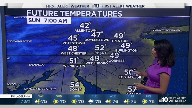 NBC10 First Alert Weather: Cooler Conditions Coming