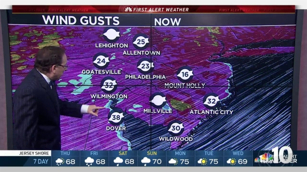 First Alert Weather: Heavy Rain Hits Our Region