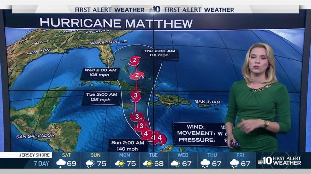 Another Dreary Day and the Prospects of Hurricane Matthew